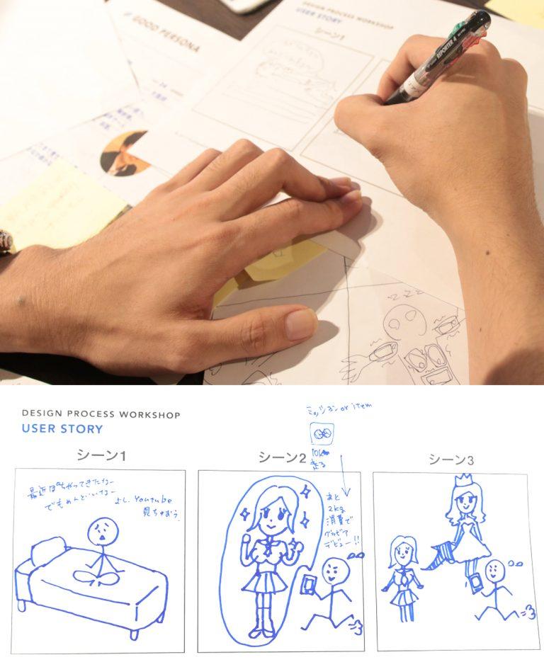 スタッフが実際に描いたユーザーストーリー